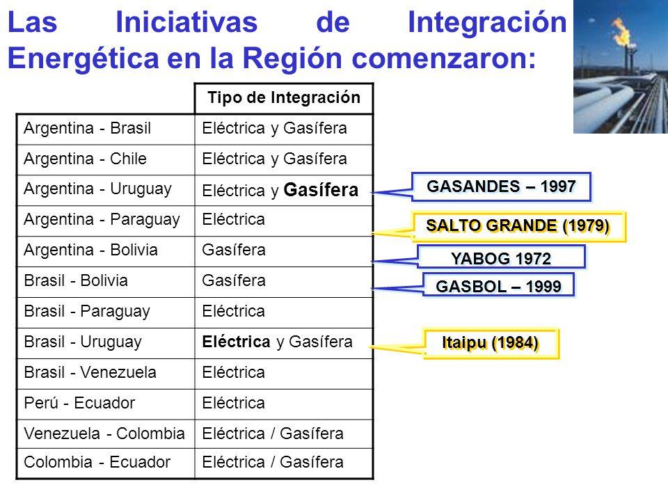 Las Iniciativas de Integración Energética en la Región comenzaron: Tipo de Integración Argentina - BrasilEléctrica y Gasífera Argentina - ChileEléctri