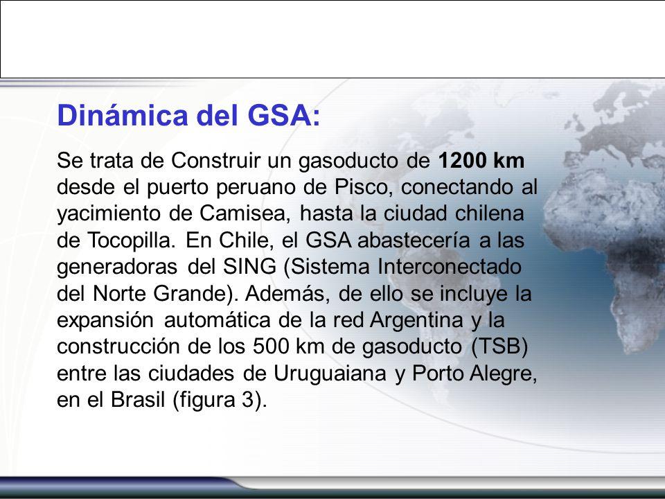 Dinámica del GSA: Se trata de Construir un gasoducto de 1200 km desde el puerto peruano de Pisco, conectando al yacimiento de Camisea, hasta la ciudad
