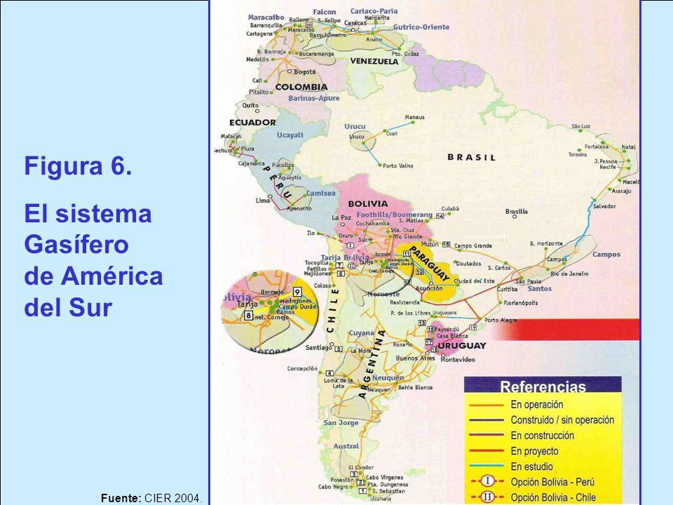 Figura 6. El sistema Gasífero de América del Sur Fuente: CIER 2004.