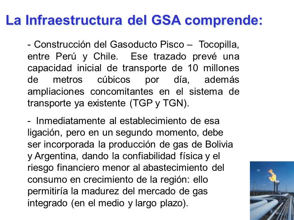 - Construcción del Gasoducto Pisco – Tocopilla, entre Perú y Chile. Ese trazado prevé una capacidad inicial de transporte de 10 millones de metros cúb