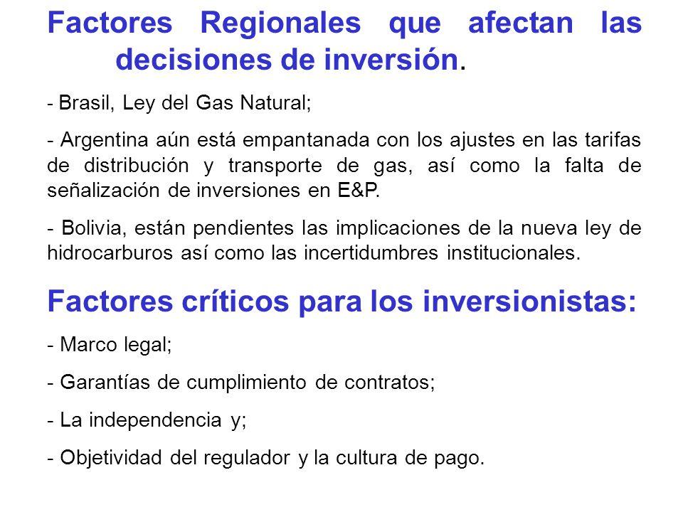 Factores Regionales que afectan las decisiones de inversión. - Brasil, Ley del Gas Natural; - Argentina aún está empantanada con los ajustes en las ta