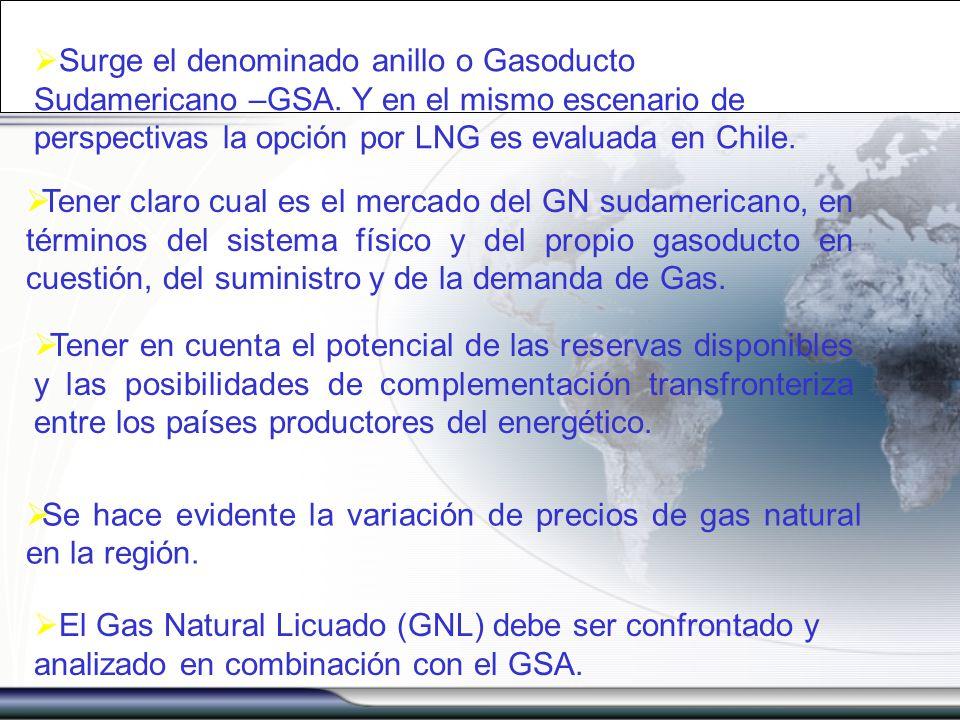 Surge el denominado anillo o Gasoducto Sudamericano –GSA. Y en el mismo escenario de perspectivas la opción por LNG es evaluada en Chile. Tener claro