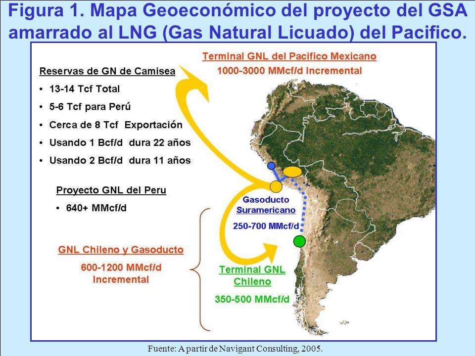 Fuente: A partir de Navigant Consulting, 2005. Figura 1. Mapa Geoeconómico del proyecto del GSA amarrado al LNG (Gas Natural Licuado) del Pacifico.
