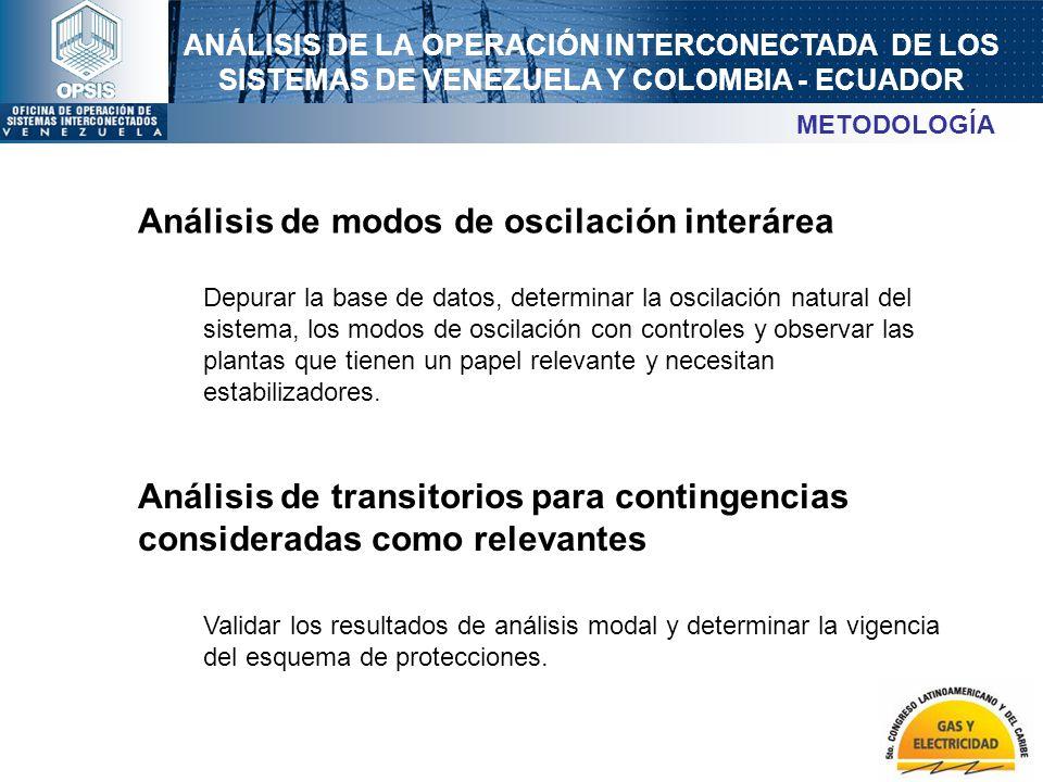 ANÁLISIS DE LA OPERACIÓN INTERCONECTADA DE LOS SISTEMAS DE VENEZUELA Y COLOMBIA - ECUADOR Análisis de modos de oscilación interárea Análisis de transi