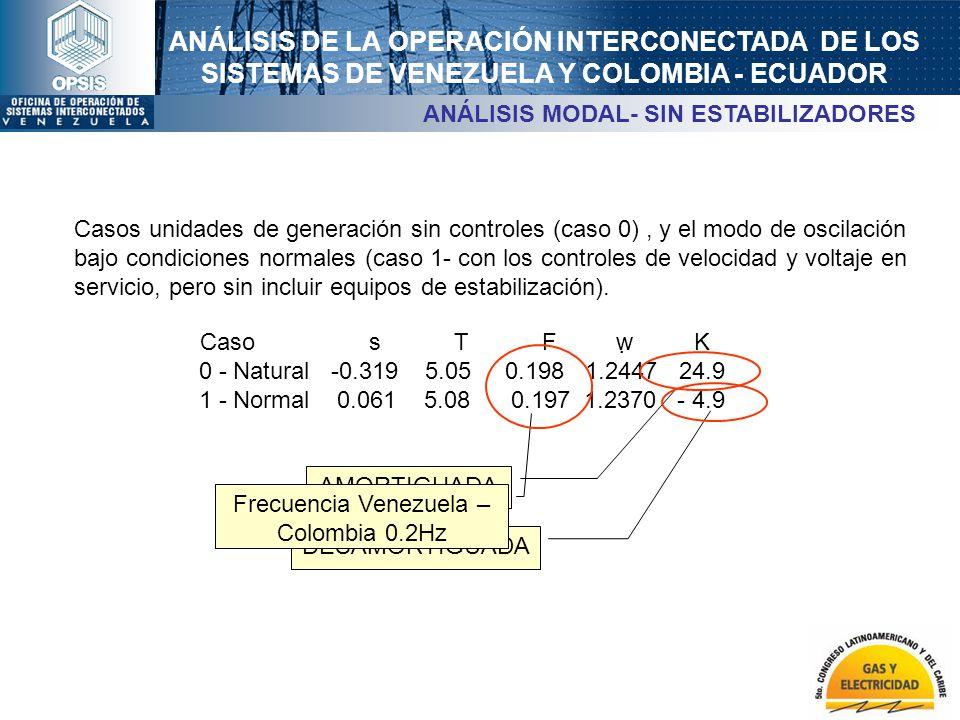 ANÁLISIS DE LA OPERACIÓN INTERCONECTADA DE LOS SISTEMAS DE VENEZUELA Y COLOMBIA - ECUADOR Casos unidades de generación sin controles (caso 0), y el mo