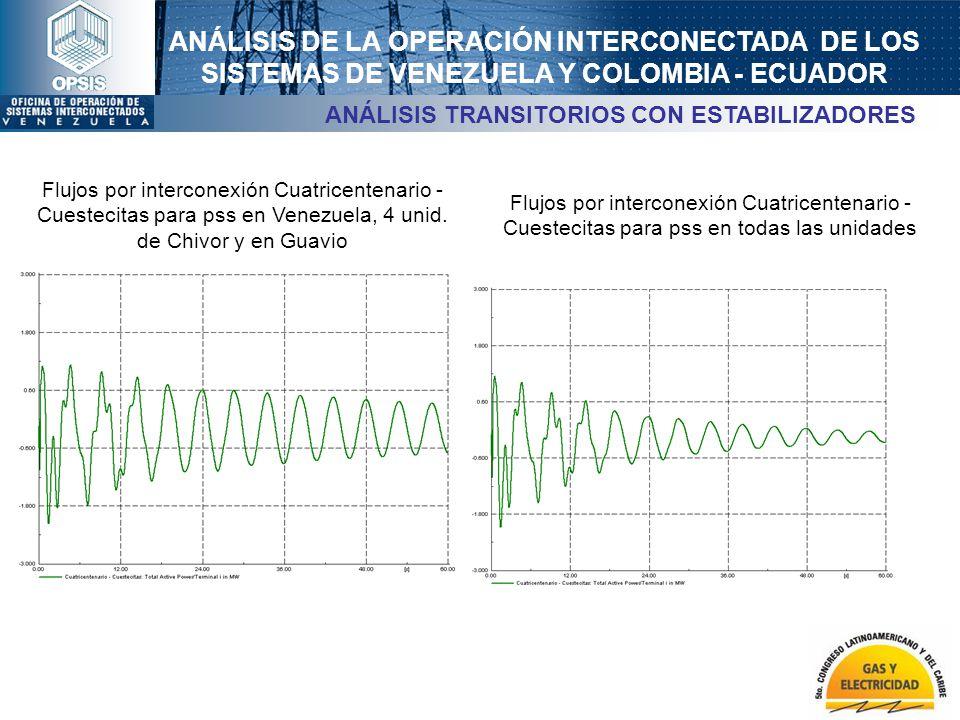 ANÁLISIS DE LA OPERACIÓN INTERCONECTADA DE LOS SISTEMAS DE VENEZUELA Y COLOMBIA - ECUADOR ANÁLISIS TRANSITORIOS CON ESTABILIZADORES Flujos por interco