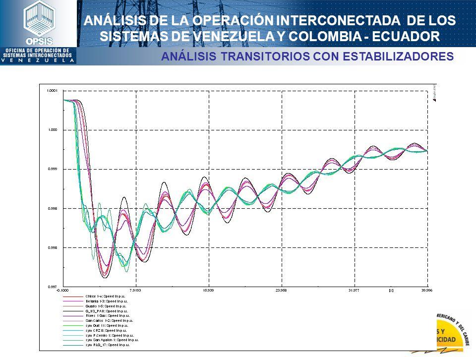 ANÁLISIS DE LA OPERACIÓN INTERCONECTADA DE LOS SISTEMAS DE VENEZUELA Y COLOMBIA - ECUADOR ANÁLISIS TRANSITORIOS CON ESTABILIZADORES