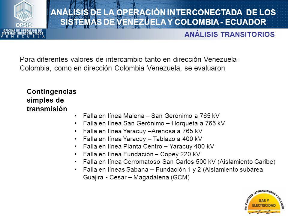 ANÁLISIS DE LA OPERACIÓN INTERCONECTADA DE LOS SISTEMAS DE VENEZUELA Y COLOMBIA - ECUADOR Para diferentes valores de intercambio tanto en dirección Ve
