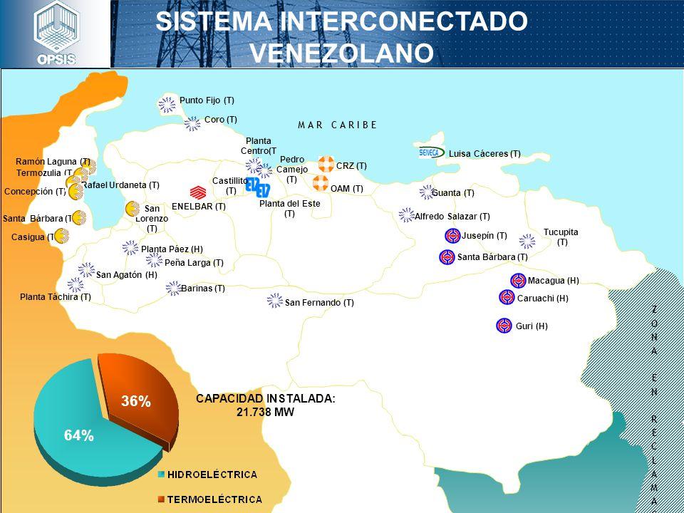 SISTEMA INTERCONECTADO VENEZOLANO B R A S I L ZONAENRECLAMACIÓNZONAENRECLAMACIÓN Diciembre 2005 Macagua (H) Guri (H) Jusepín (T) Caruachi (H) Santa Bá