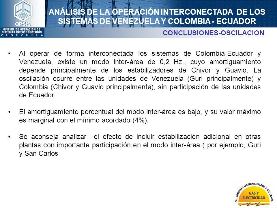 ANÁLISIS DE LA OPERACIÓN INTERCONECTADA DE LOS SISTEMAS DE VENEZUELA Y COLOMBIA - ECUADOR CONCLUSIONES-OSCILACION Al operar de forma interconectada lo