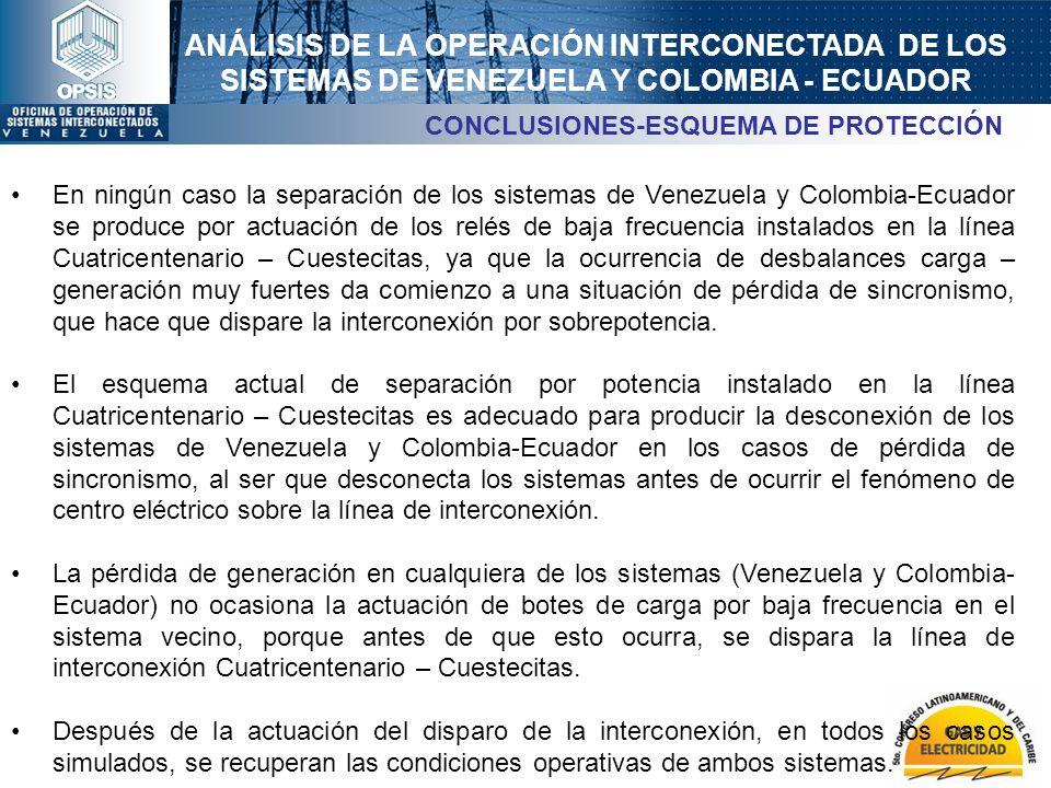 ANÁLISIS DE LA OPERACIÓN INTERCONECTADA DE LOS SISTEMAS DE VENEZUELA Y COLOMBIA - ECUADOR CONCLUSIONES-ESQUEMA DE PROTECCIÓN En ningún caso la separac