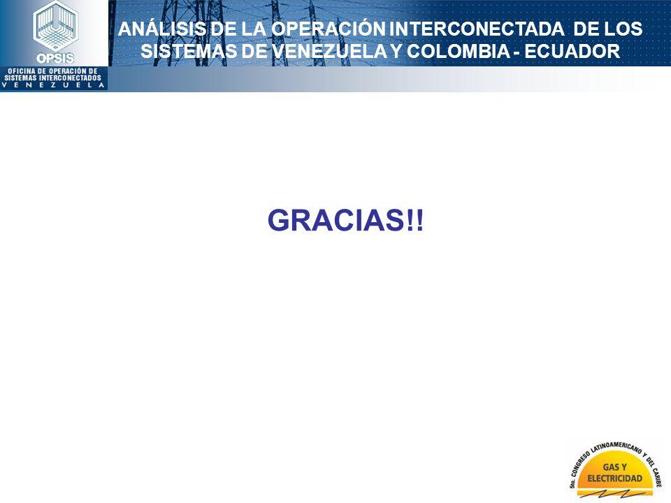 ANÁLISIS DE LA OPERACIÓN INTERCONECTADA DE LOS SISTEMAS DE VENEZUELA Y COLOMBIA - ECUADOR GRACIAS!!