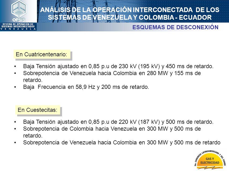ANÁLISIS DE LA OPERACIÓN INTERCONECTADA DE LOS SISTEMAS DE VENEZUELA Y COLOMBIA - ECUADOR ESQUEMAS DE DESCONEXIÓN Baja Tensión ajustado en 0,85 p.u de