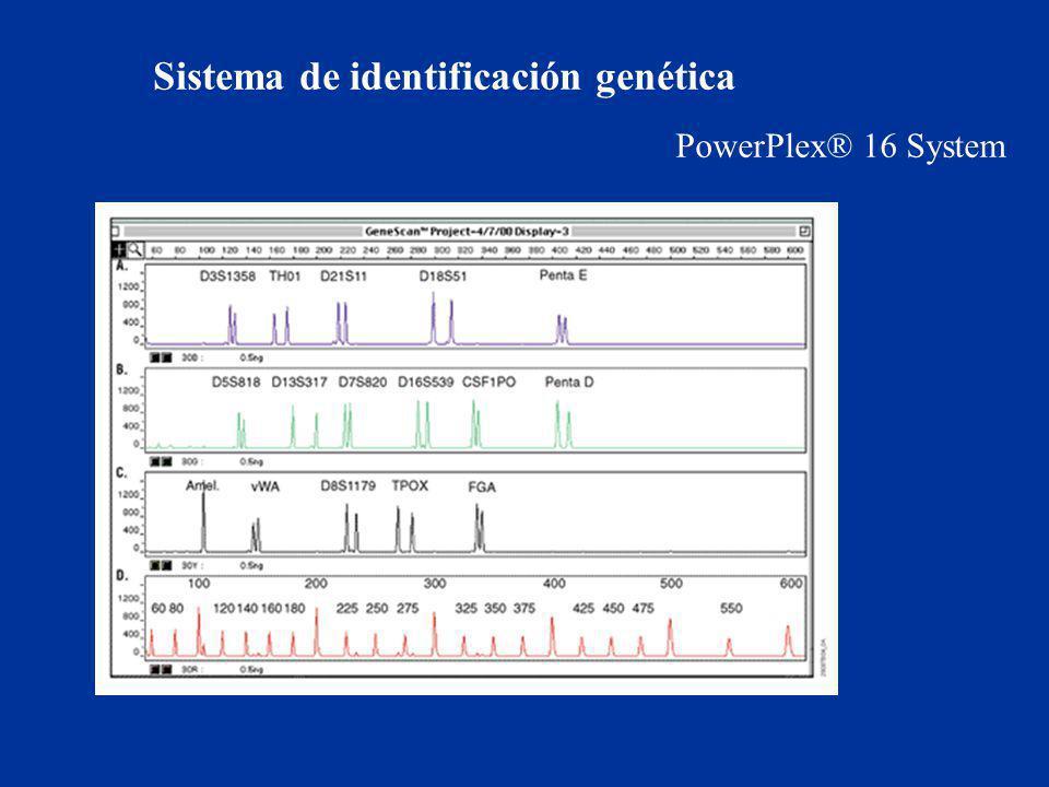 PowerPlex® 16 System Sistema de identificación genética