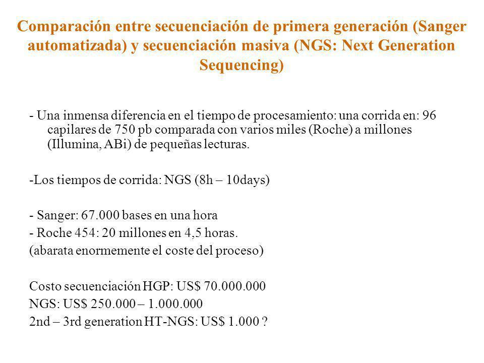Comparación entre secuenciación de primera generación (Sanger automatizada) y secuenciación masiva (NGS: Next Generation Sequencing) - Una inmensa dif