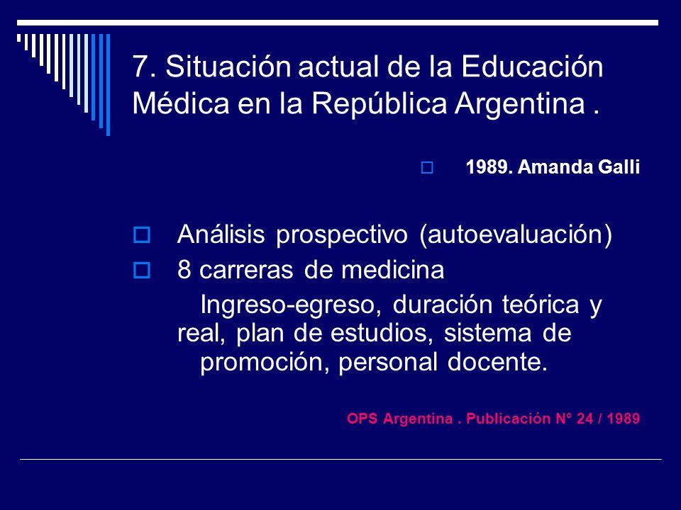 7. Situación actual de la Educación Médica en la República Argentina. 1989. Amanda Galli Análisis prospectivo (autoevaluación) 8 carreras de medicina