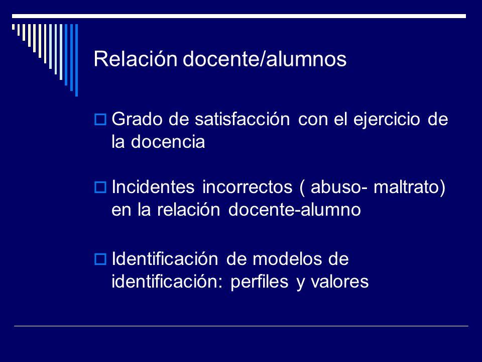 Relación docente/alumnos Grado de satisfacción con el ejercicio de la docencia Incidentes incorrectos ( abuso- maltrato) en la relación docente-alumno