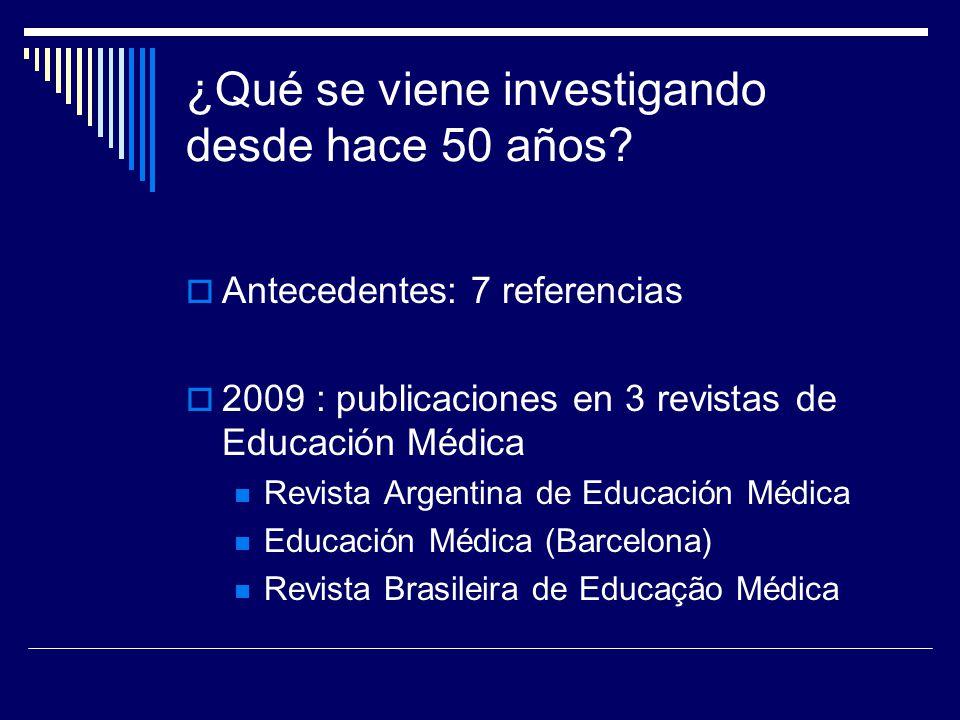 ¿Qué se viene investigando desde hace 50 años? Antecedentes: 7 referencias 2009 : publicaciones en 3 revistas de Educación Médica Revista Argentina de