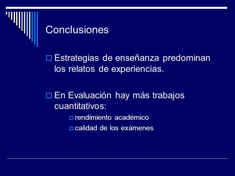 Conclusiones Estrategias de enseñanza predominan los relatos de experiencias. En Evaluación hay más trabajos cuantitativos: rendimiento académico cali