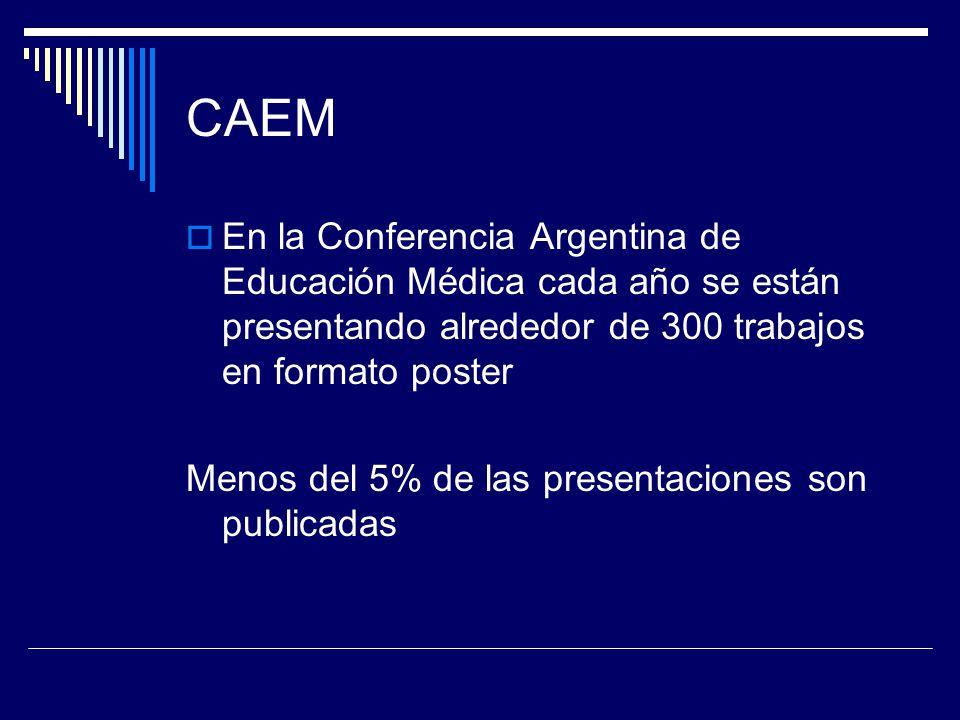 CAEM En la Conferencia Argentina de Educación Médica cada año se están presentando alrededor de 300 trabajos en formato poster Menos del 5% de las pre