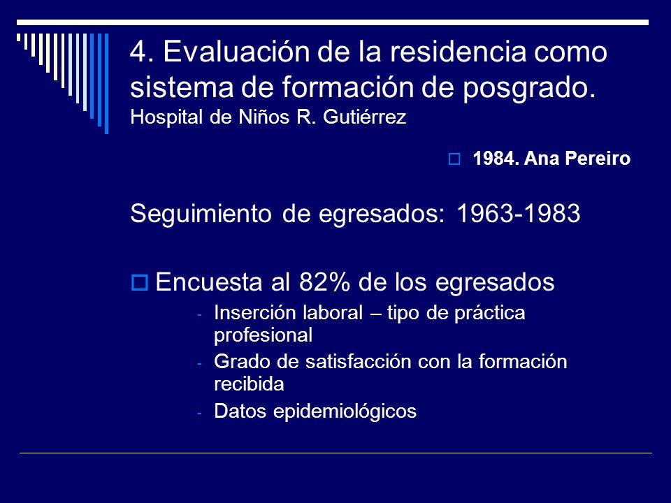 4. Evaluación de la residencia como sistema de formación de posgrado. Hospital de Niños R. Gutiérrez 1984. Ana Pereiro Seguimiento de egresados: 1963-