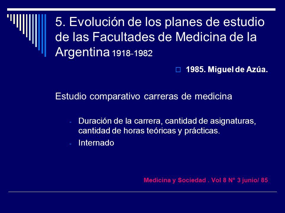5. Evolución de los planes de estudio de las Facultades de Medicina de la Argentina 1918-1982 1985. Miguel de Azúa. Estudio comparativo carreras de me