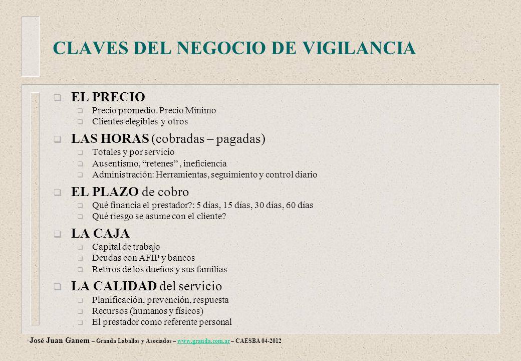 José Juan Ganem – Granda Laballos y Asociados – www.granda.com.ar – CAESBA 04-2012www.granda.com.ar CLAVES DEL NEGOCIO DE VIGILANCIA EL PRECIO Precio promedio.