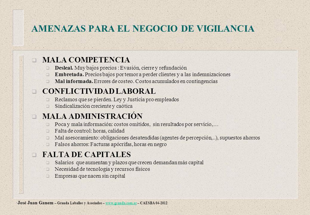 José Juan Ganem – Granda Laballos y Asociados – www.granda.com.ar – CAESBA 04-2012www.granda.com.ar AMENAZAS PARA EL NEGOCIO DE VIGILANCIA MALA COMPETENCIA Desleal.