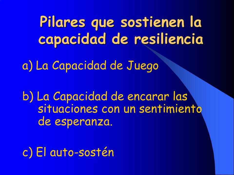 Pilares que sostienen la capacidad de resiliencia a) La Capacidad de Juego b) La Capacidad de encarar las situaciones con un sentimiento de esperanza.