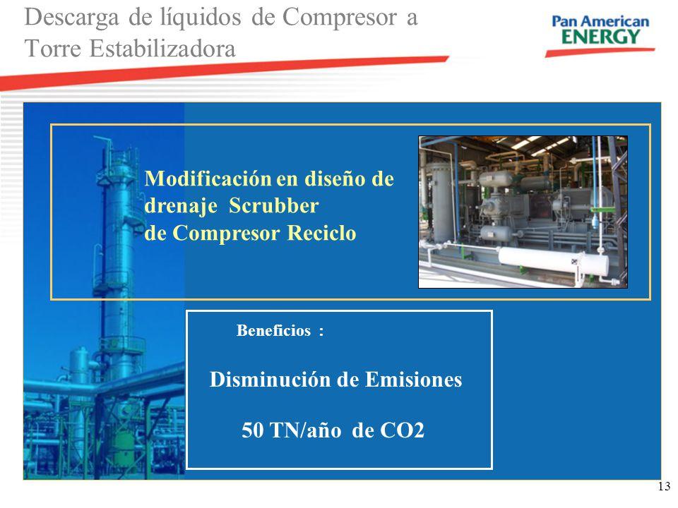13 Beneficios : Descarga de líquidos de Compresor a Torre Estabilizadora Disminución de Emisiones 50 TN/año de CO2 Modificación en diseño de drenaje Scrubber de Compresor Reciclo