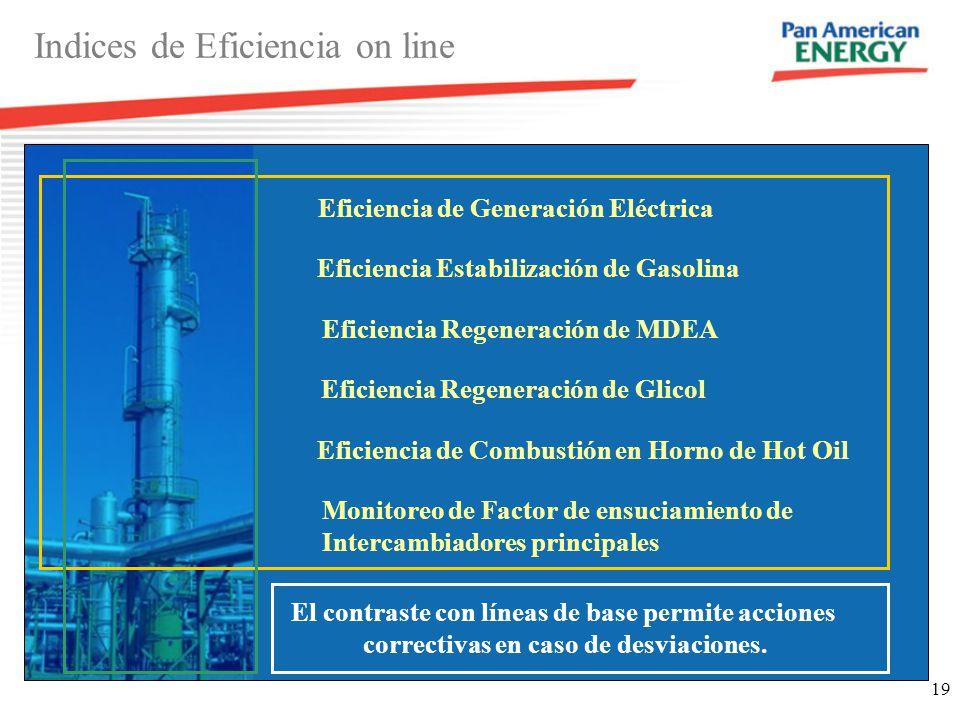 19 Indices de Eficiencia on line Eficiencia Estabilización de Gasolina Monitoreo de Factor de ensuciamiento de Intercambiadores principales El contraste con líneas de base permite acciones correctivas en caso de desviaciones.