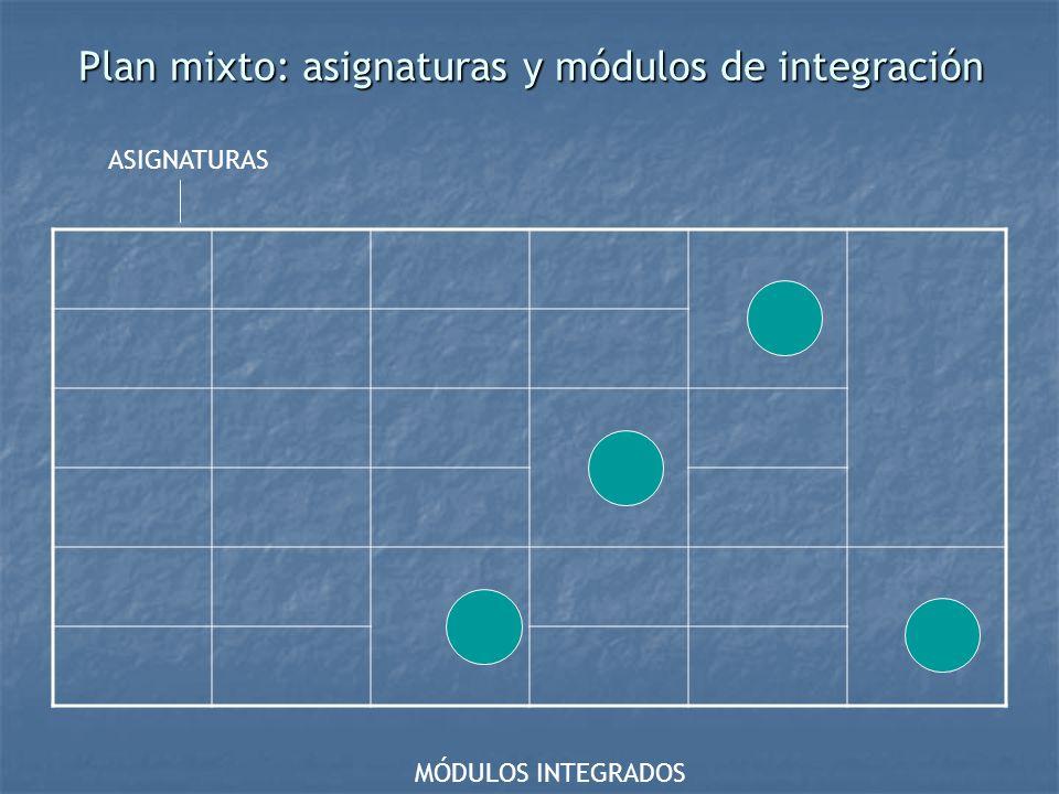 Plan mixto: asignaturas y módulos de integración ASIGNATURAS MÓDULOS INTEGRADOS