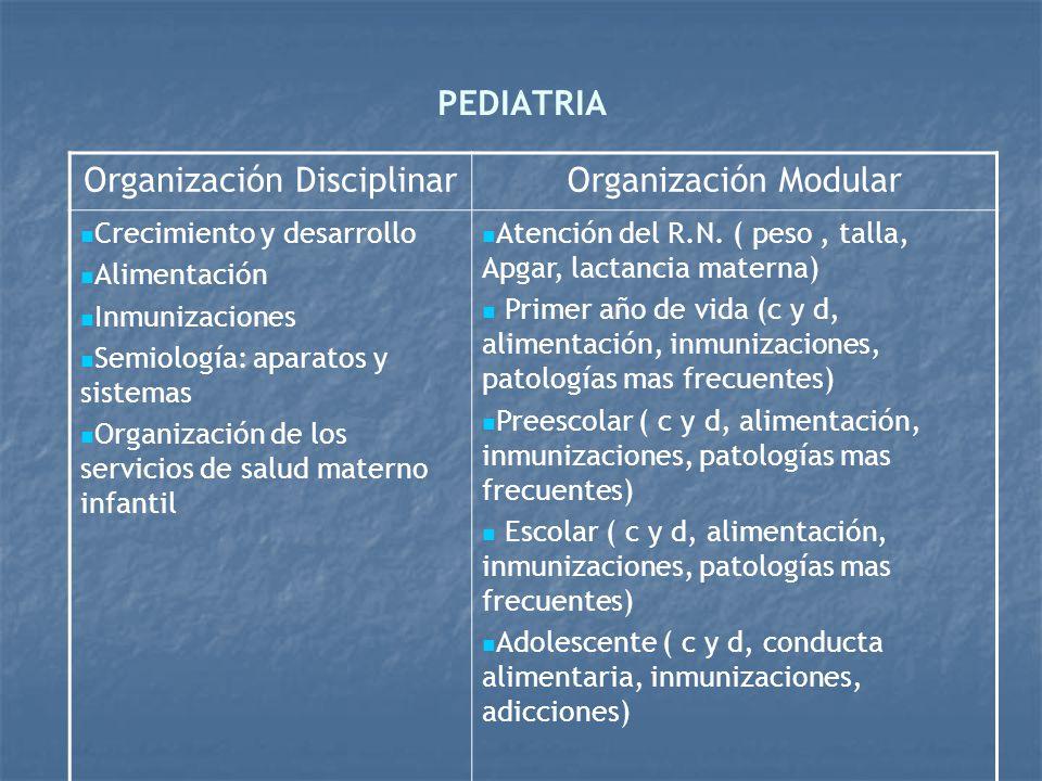 PEDIATRIA Organización DisciplinarOrganización Modular Crecimiento y desarrollo Alimentación Inmunizaciones Semiología: aparatos y sistemas Organizaci