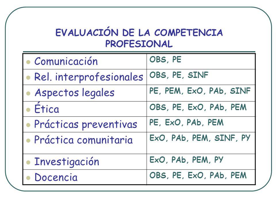 EVALUACIÓN DE LA COMPETENCIA PROFESIONAL Comunicación OBS, PE Rel.