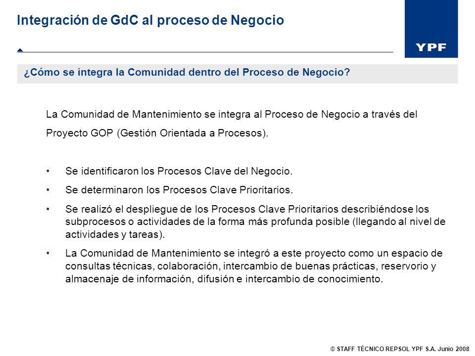 Integración de GdC al proceso de Negocio ¿Cómo se integra la Comunidad dentro del Proceso de Negocio? La Comunidad de Mantenimiento se integra al Proc