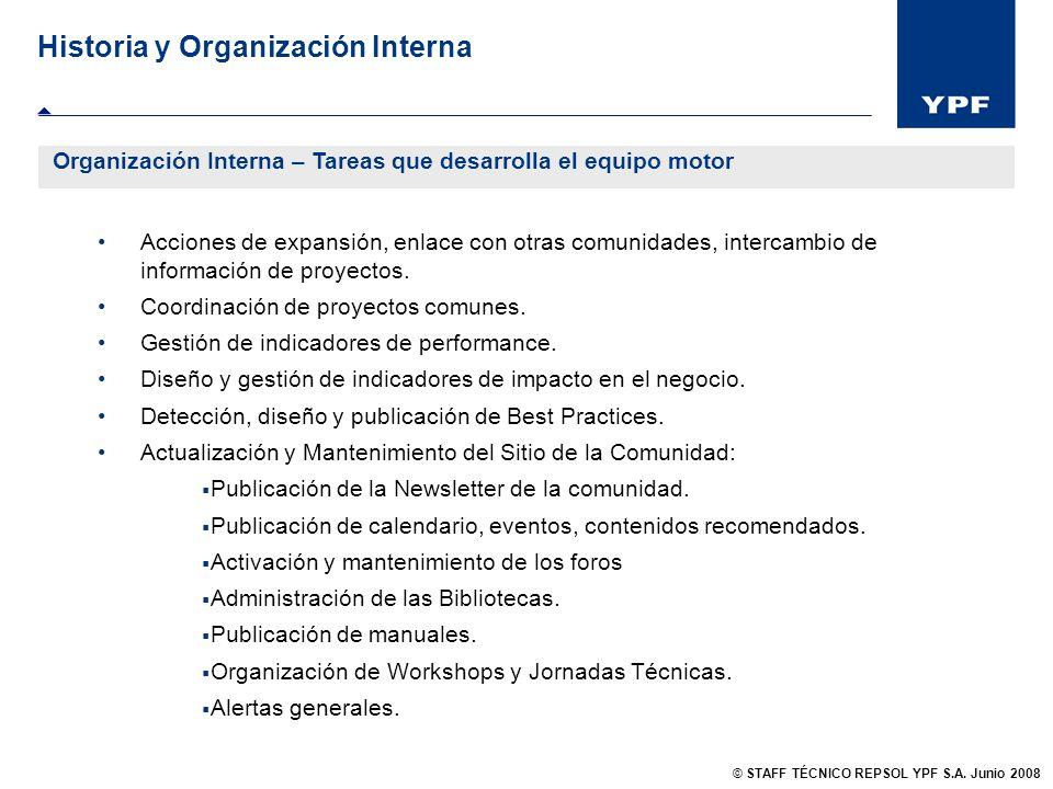 Integración de GdC al proceso de Negocio ¿Cómo se integra la Comunidad dentro del Proceso de Negocio.
