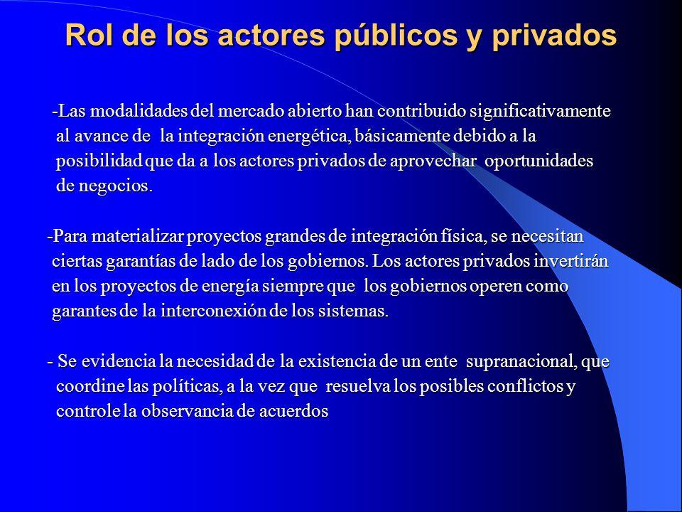 Rol de los actores públicos y privados -Las modalidades del mercado abierto han contribuido significativamente -Las modalidades del mercado abierto ha