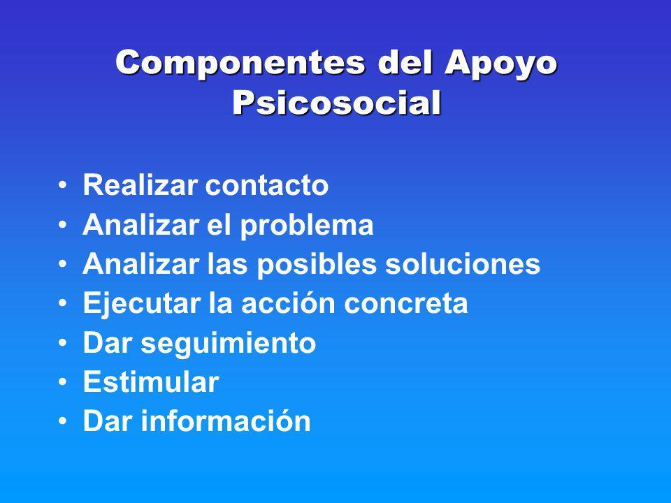 Componentes del Apoyo Psicosocial Realizar contacto Analizar el problema Analizar las posibles soluciones Ejecutar la acción concreta Dar seguimiento Estimular Dar información