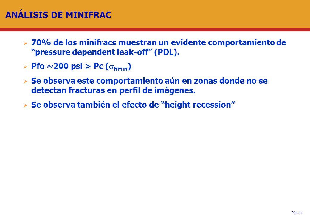 Pág. 11 ANÁLISIS DE MINIFRAC 70% de los minifracs muestran un evidente comportamiento depressure dependent leak-off (PDL). Pfo ~200 psi > Pc ( hmin )