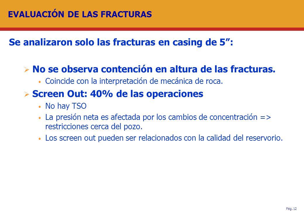 Pág. 12 EVALUACIÓN DE LAS FRACTURAS Se analizaron solo las fracturas en casing de 5: No se observa contención en altura de las fracturas. Coincide con