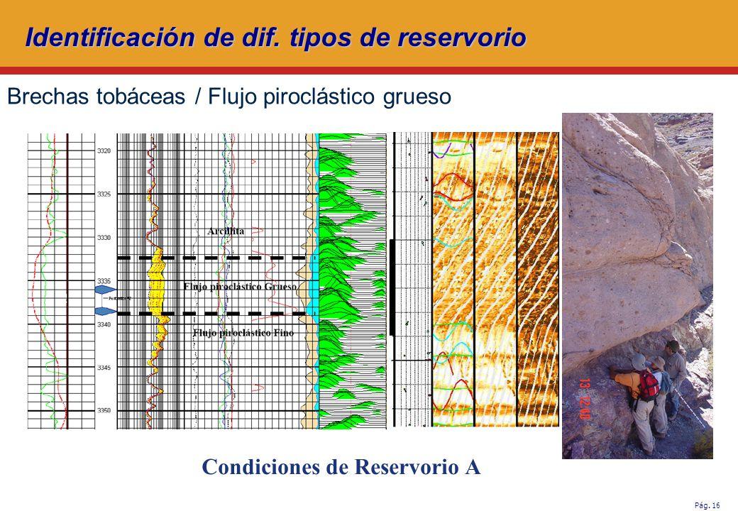 Pág. 16 Condiciones de Reservorio A Brechas tobáceas / Flujo piroclástico grueso Identificación de dif. tipos de reservorio