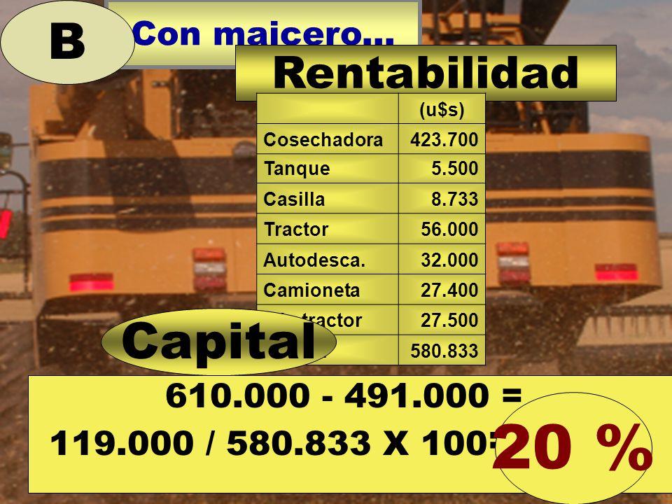 Con maicero... B Rentabilidad 610.000 - 491.000 = 119.000 / 580.833 X 100 = 20 % 20 % (u$s) Cosechadora423.700 Tanque5.500 Casilla8.733 Tractor56.000