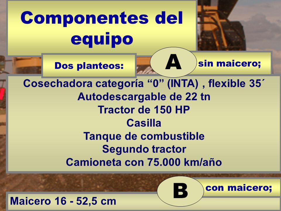 Componentes del equipo Cosechadora categoría 0 (INTA), flexible 35´ Autodescargable de 22 tn Tractor de 150 HP Casilla Tanque de combustible Segundo tractor Camioneta con 75.000 km/año Maicero 16 - 52,5 cm B) con maicero; A) sin maicero; Dos planteos: A B