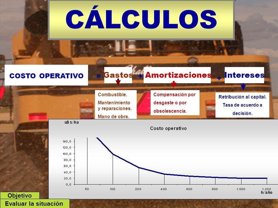 COSTO OPERATIVO = Gastos + Amortizaciones + Intereses Combustible. Mantenimiento y reparaciones. Mano de obra. Compensación por desgaste o por obsoles