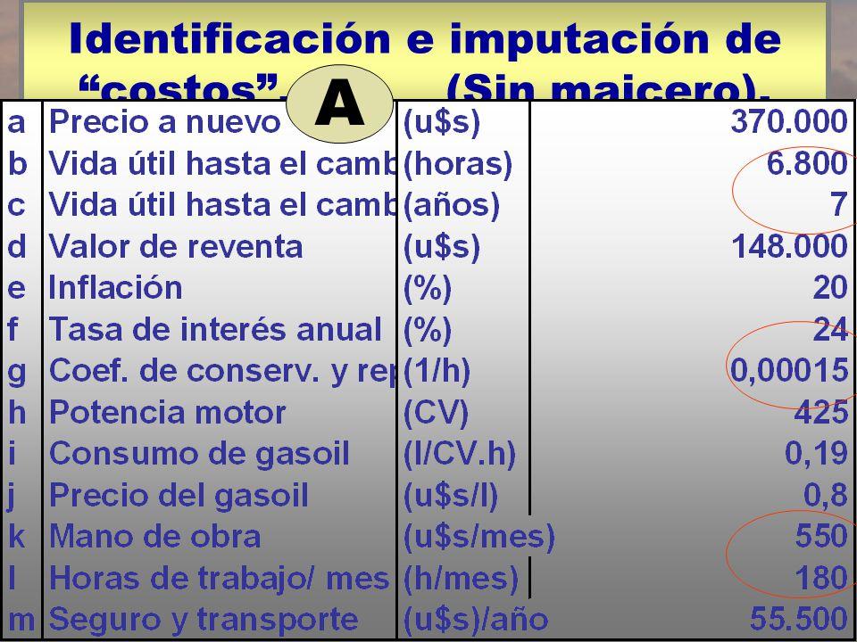 Identificación e imputación de costos. (A) (Sin maicero). A