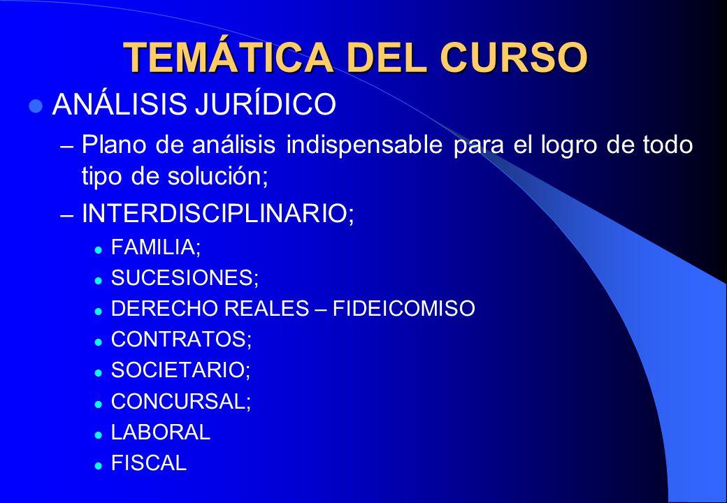 TEMÁTICA DEL CURSO ANÁLISIS JURÍDICO – Plano de análisis indispensable para el logro de todo tipo de solución; – INTERDISCIPLINARIO; FAMILIA; SUCESION