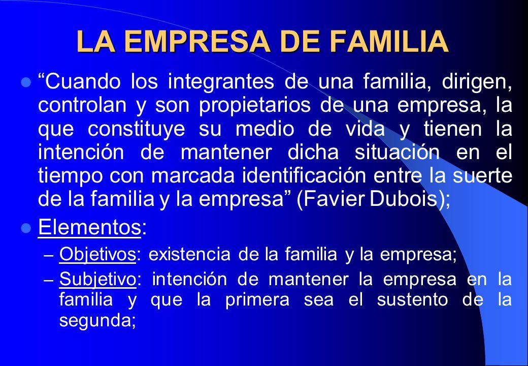 LA EMPRESA DE FAMILIA Cuando los integrantes de una familia, dirigen, controlan y son propietarios de una empresa, la que constituye su medio de vida