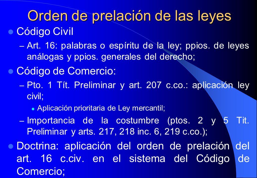 Orden de prelación de las leyes Código Civil – Art. 16: palabras o espíritu de la ley; ppios. de leyes análogas y ppios. generales del derecho; Código