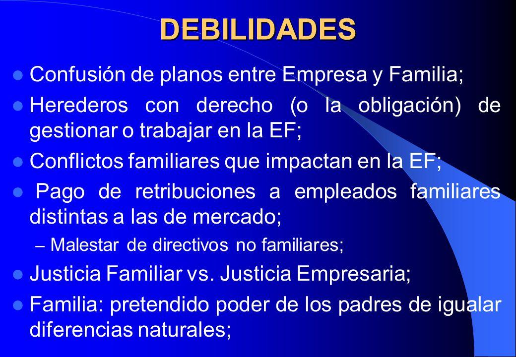 DEBILIDADES Confusión de planos entre Empresa y Familia; Herederos con derecho (o la obligación) de gestionar o trabajar en la EF; Conflictos familiar