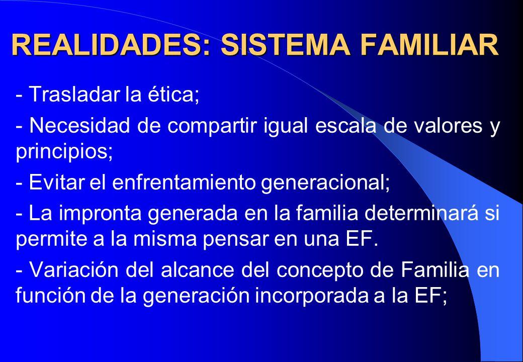 REALIDADES: SISTEMA FAMILIAR - Trasladar la ética; - Necesidad de compartir igual escala de valores y principios; - Evitar el enfrentamiento generacio